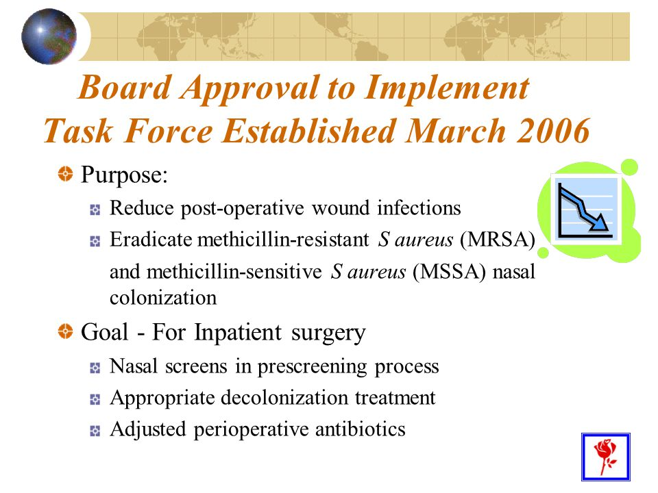 15 Board Approval to Implement Task Force Established March 2006 Purpose: Reduce post-operative wound infections Eradicate methicillin-resistant S aureus (MRSA) and methicillin-sensitive S aureus (MSSA) nasal colonization Goal - For Inpatient surgery Nasal screens in prescreening process Appropriate decolonization treatment Adjusted perioperative antibiotics