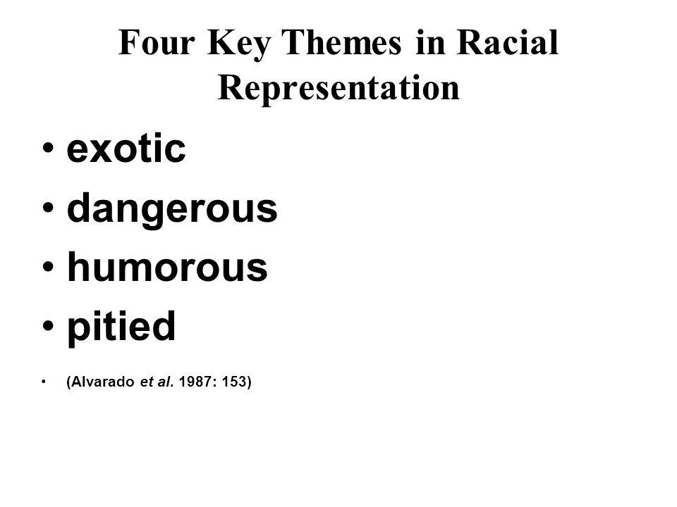 Four Key Themes in Racial Representation exotic dangerous humorous pitied (Alvarado et al.