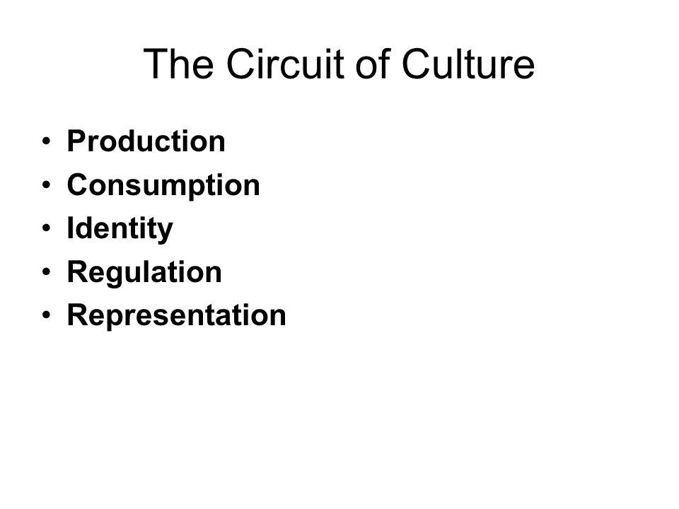 The Circuit of Culture Production Consumption Identity Regulation Representation
