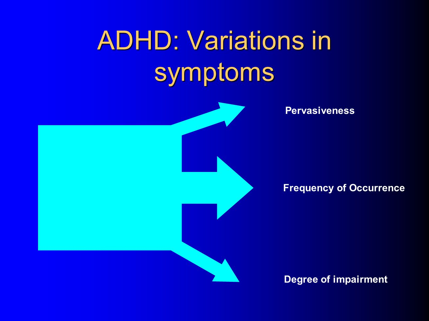 ADHD: Variations in symptoms Pervasiveness Frequency of Occurrence Degree of impairment