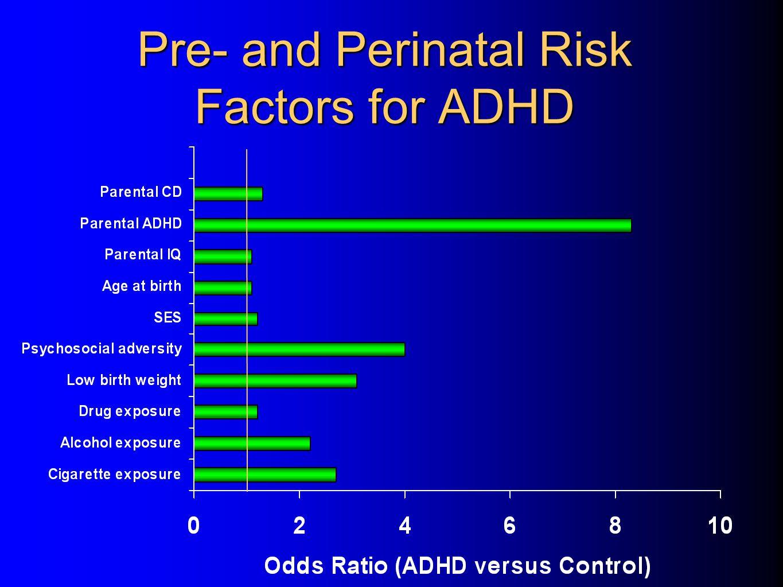Pre- and Perinatal Risk Factors for ADHD
