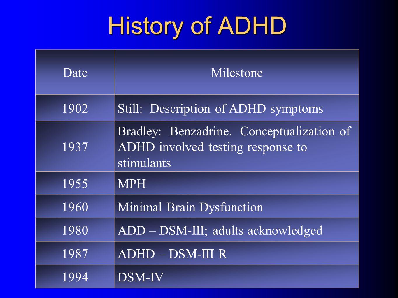 History of ADHD DateMilestone 1902Still: Description of ADHD symptoms 1937 Bradley: Benzadrine.