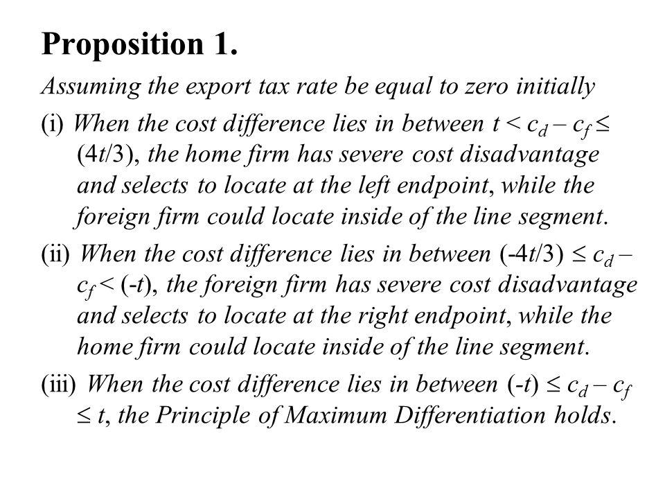 Proposition 1.