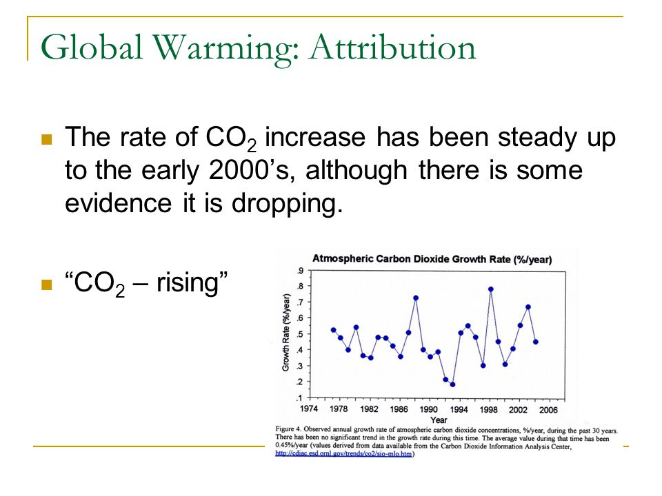 Global Warming: Attribution The rate of CO 2 increase has been steady up to the early 2000's, although there is some evidence it is dropping.