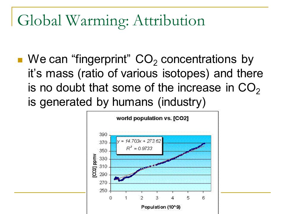 Global Warming: Attribution We can fingerprint CO 2 concentrations by it's mass (ratio of various isotopes) and there is no doubt that some of the increase in CO 2 is generated by humans (industry)