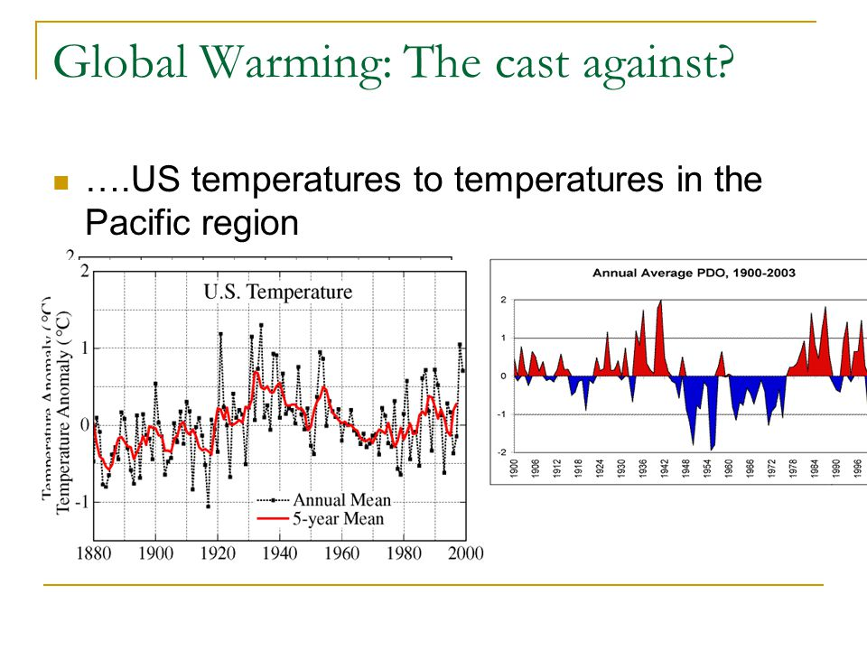 Global Warming: The cast against ….US temperatures to temperatures in the Pacific region