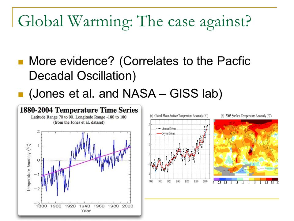 Global Warming: The case against. More evidence.