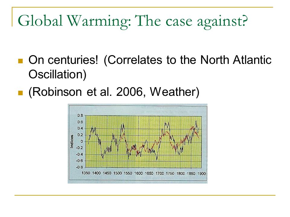 Global Warming: The case against. On centuries.
