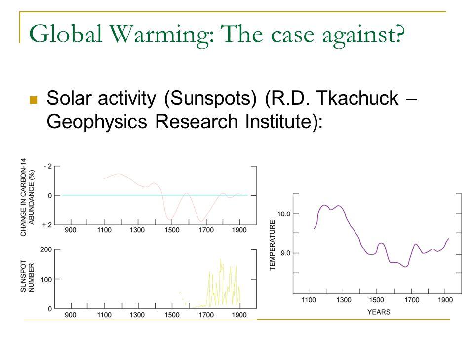 Global Warming: The case against. Solar activity (Sunspots) (R.D.