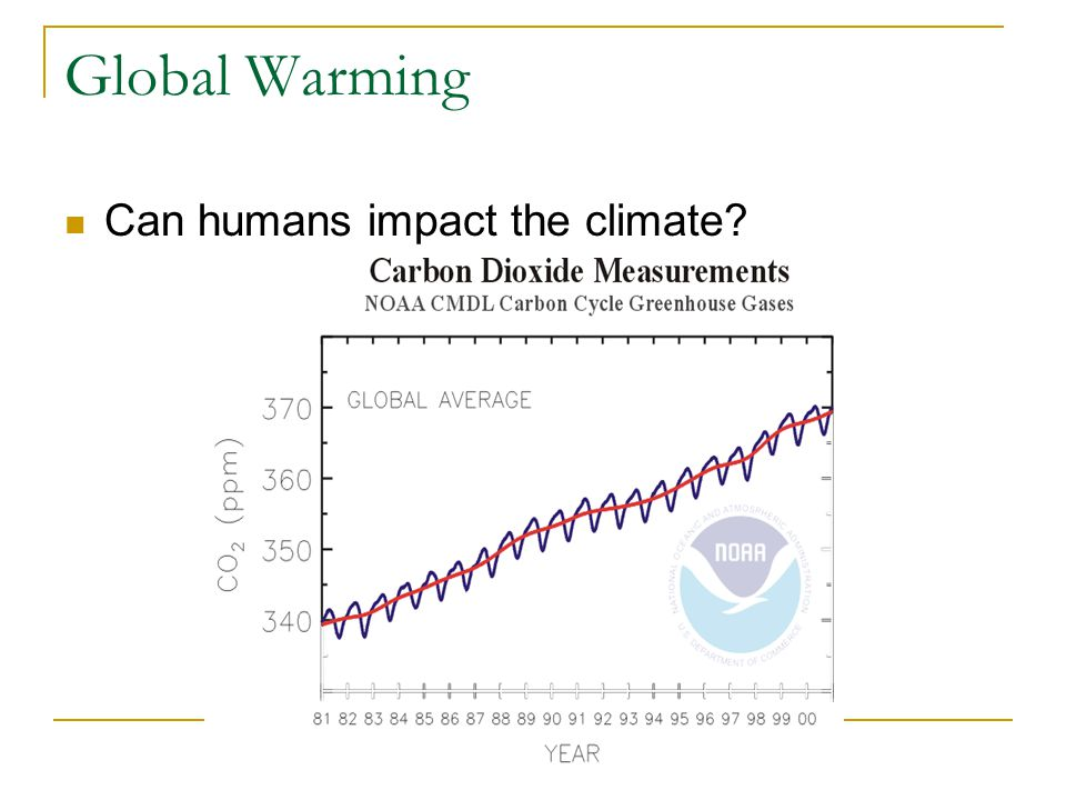 Global Warming Can humans impact the climate