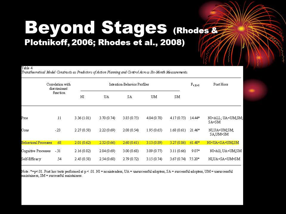 Beyond Stages (Rhodes & Plotnikoff, 2006; Rhodes et al., 2008)