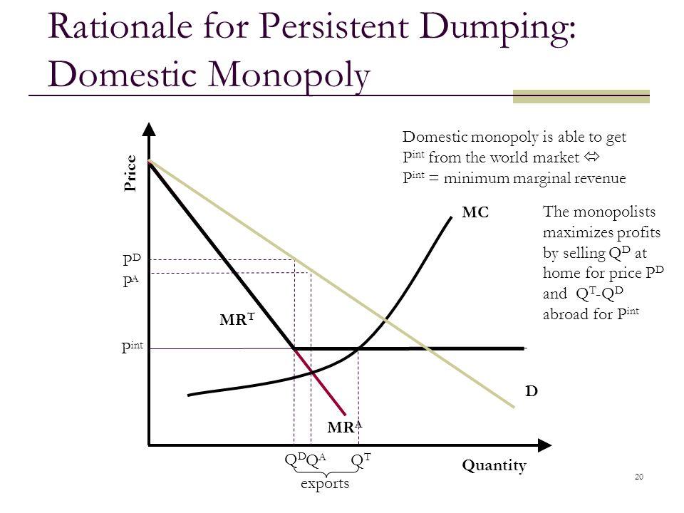 20 Rationale for Persistent Dumping: Domestic Monopoly Price Quantity D MC MR A QAQA QTQT exports P int PAPA PDPD MR T QDQD Domestic monopoly is able