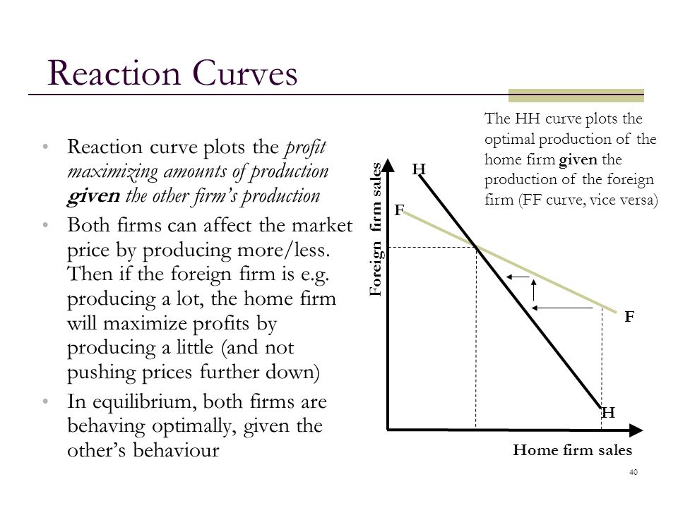 40 Reaction Curves Reaction curve plots the profit maximizing amounts of production given the other firm's production Both firms can affect the market