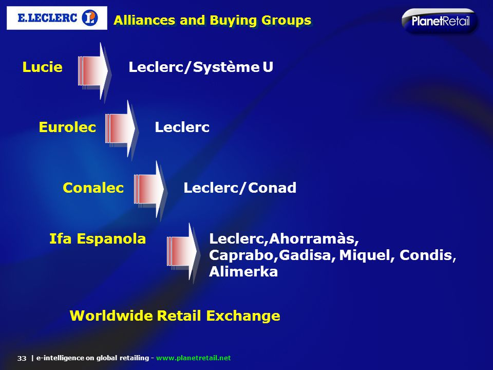 | e-intelligence on global retailing - www.planetretail.net Alliances and Buying Groups 33 Lucie Leclerc/Système U Eurolec Leclerc Conalec Leclerc/Con