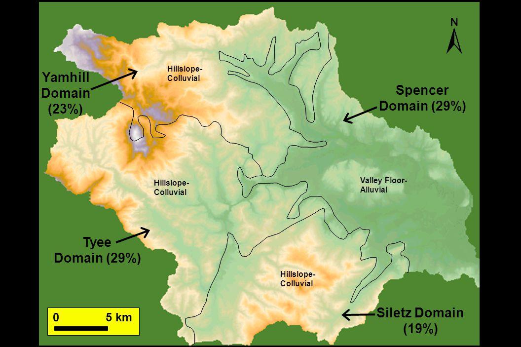 0 5 km Tyee Domain (29%) Siletz Domain (19%) Spencer Domain (29%) Yamhill Domain (23%) Hillslope- Colluvial Hillslope- Colluvial Hillslope- Colluvial