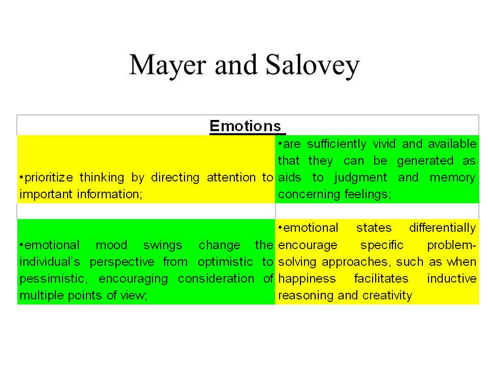 Mayer and Salovey