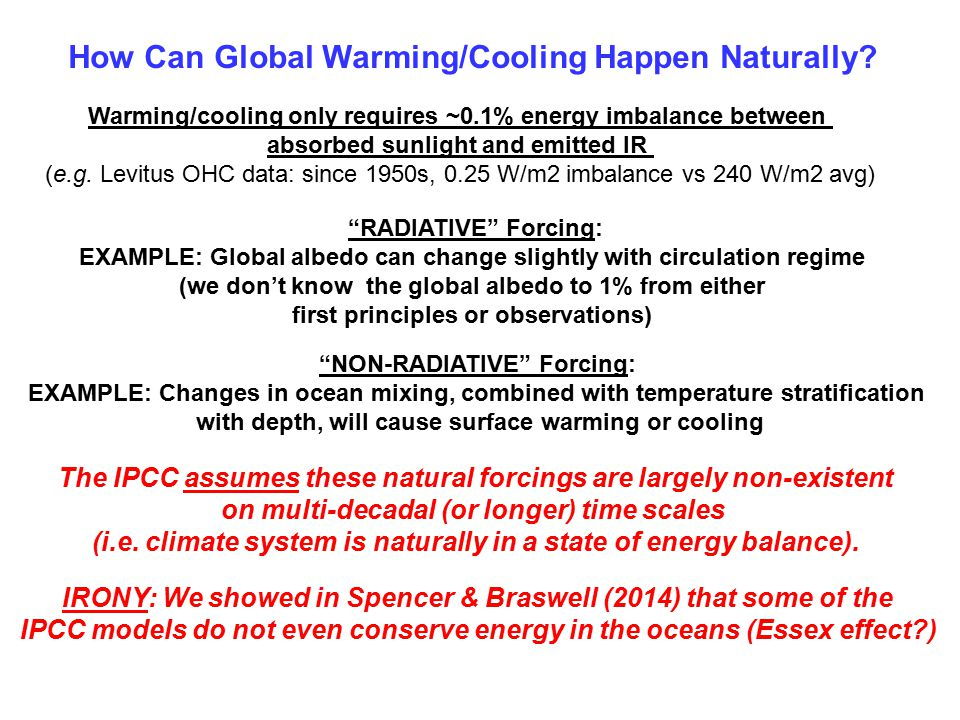 How Can Global Warming/Cooling Happen Naturally.