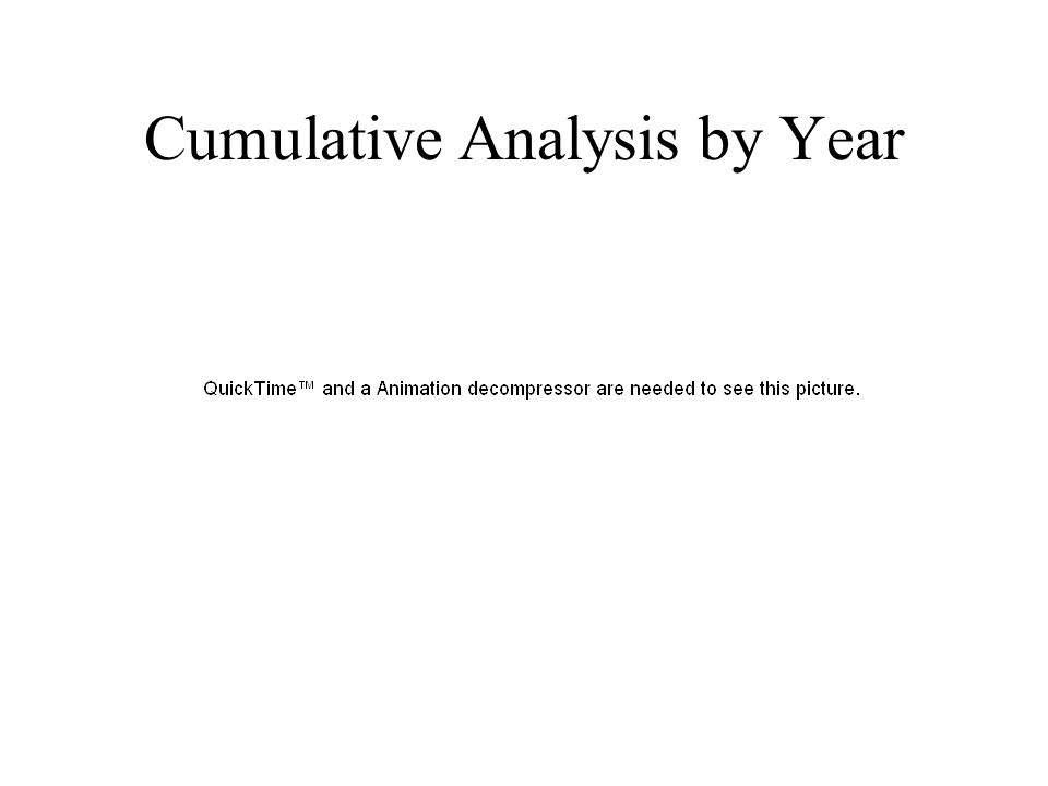 Cumulative Analysis by Year