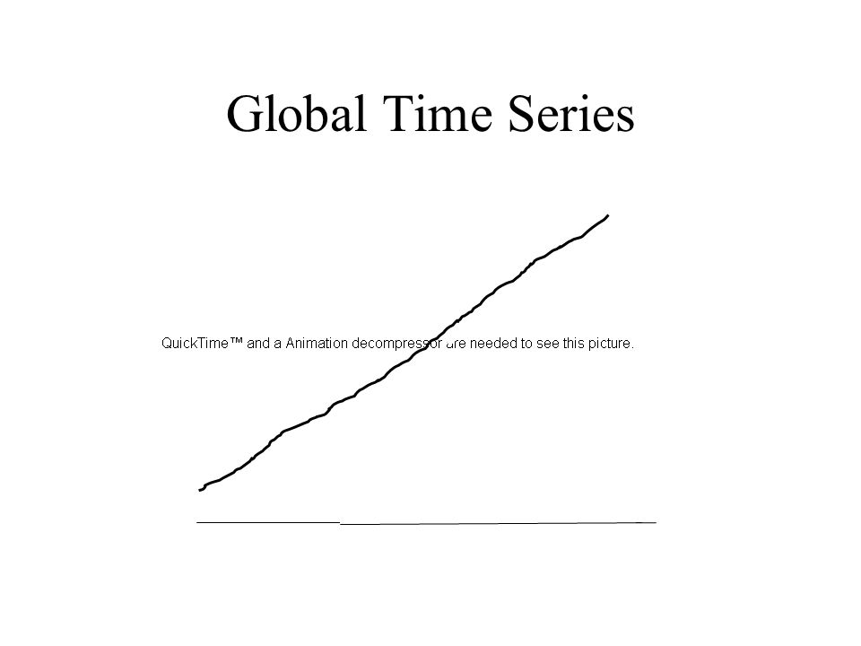Global Time Series