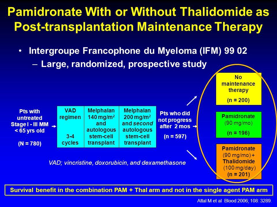 Intergroupe Francophone du Myeloma (IFM) 99 02 –Large, randomized, prospective study Attal M et al Blood 2006; 108: 3289. VAD regimen 3-4 cycles No ma