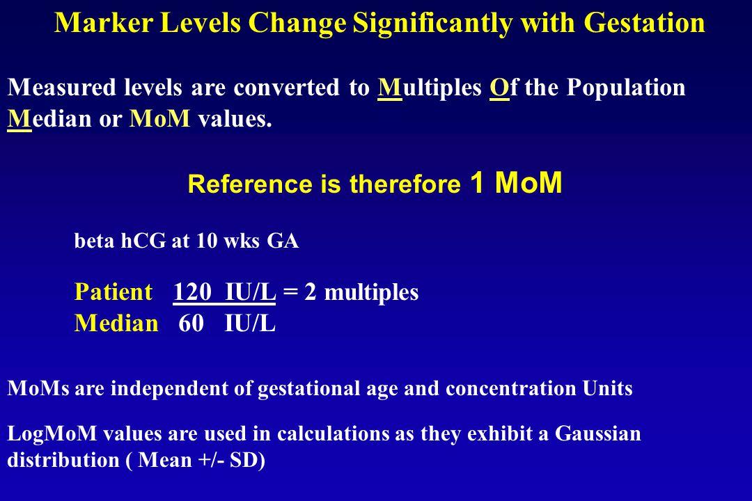 SAMSAS © FMF software uses data as published by Spencer, Br J Obstet Gynaecol March 2003, Vol.