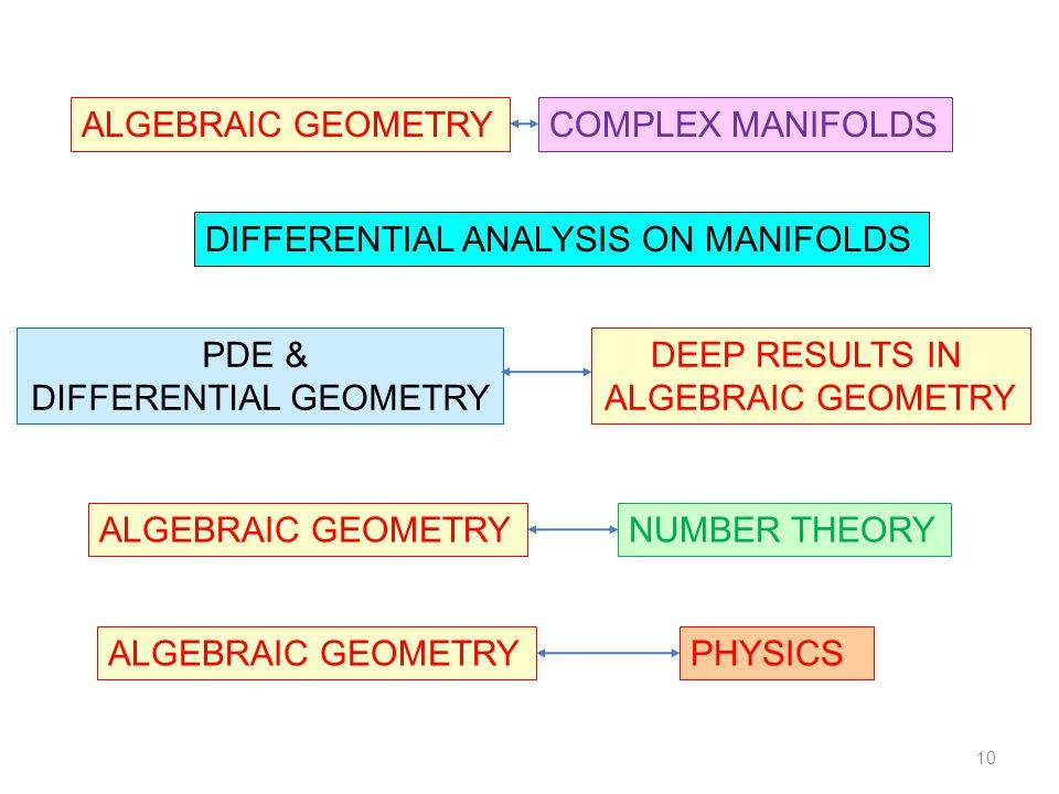 10 ALGEBRAIC GEOMETRYCOMPLEX MANIFOLDS DIFFERENTIAL ANALYSIS ON MANIFOLDS PDE & DIFFERENTIAL GEOMETRY DEEP RESULTS IN ALGEBRAIC GEOMETRY NUMBER THEORY PHYSICS ALGEBRAIC GEOMETRY