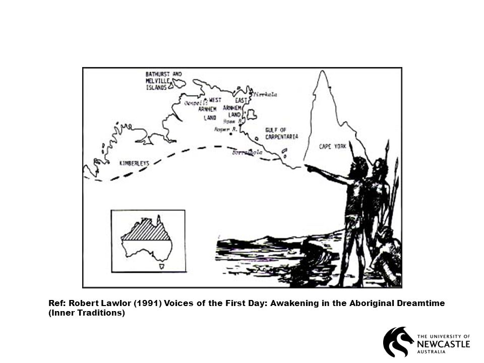 Ref: Robert Lawlor (1991) Voices of the First Day: Awakening in the Aboriginal Dreamtime (Inner Traditions)