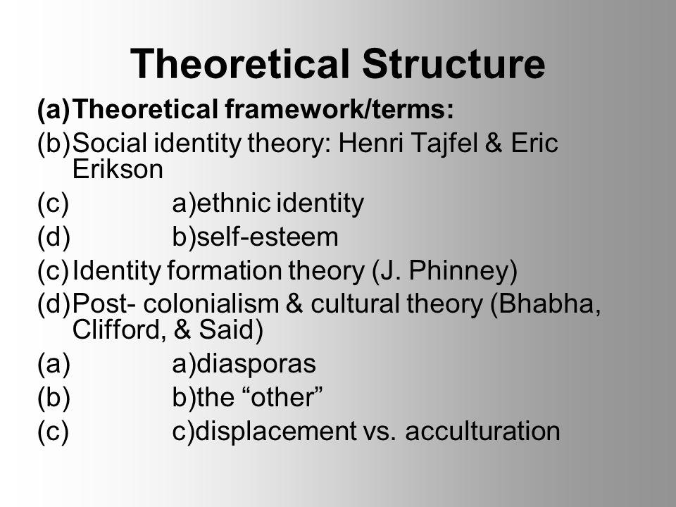 Theoretical Structure (a)Theoretical framework/terms: (b)Social identity theory: Henri Tajfel & Eric Erikson (c)a)ethnic identity (d)b)self-esteem (c)