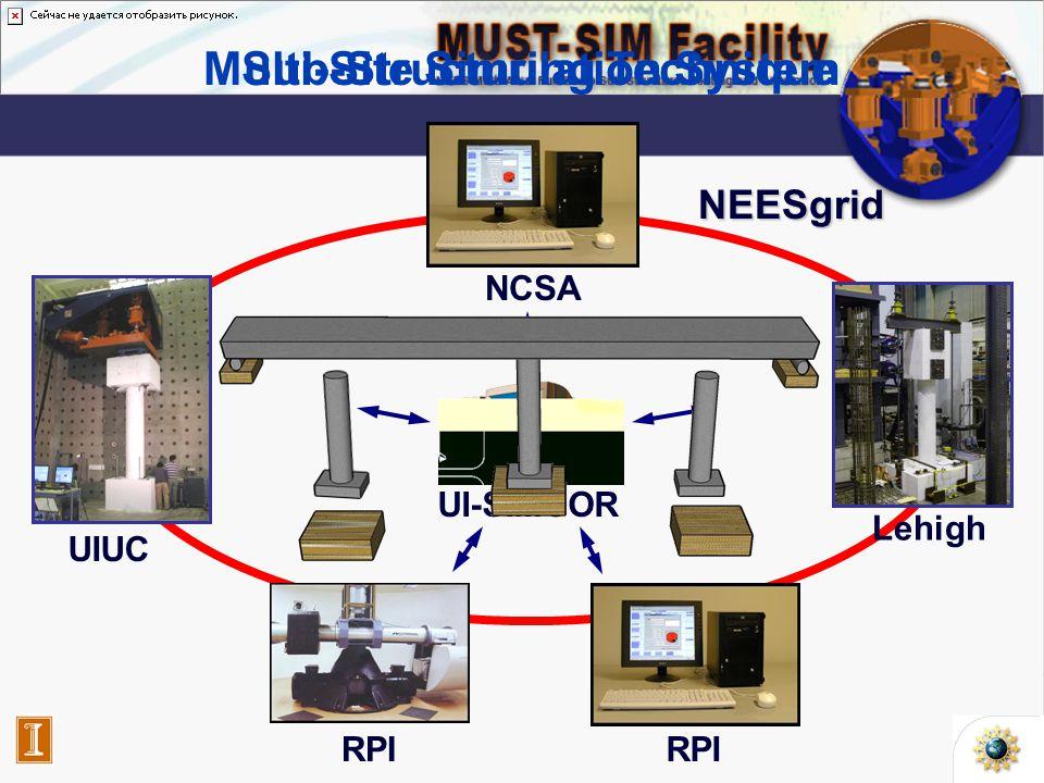 UI-SIMCOR UIUC Lehigh RPI NCSA RPI Multi-Site Simulation System NEESgrid Sub-Structuring Technique
