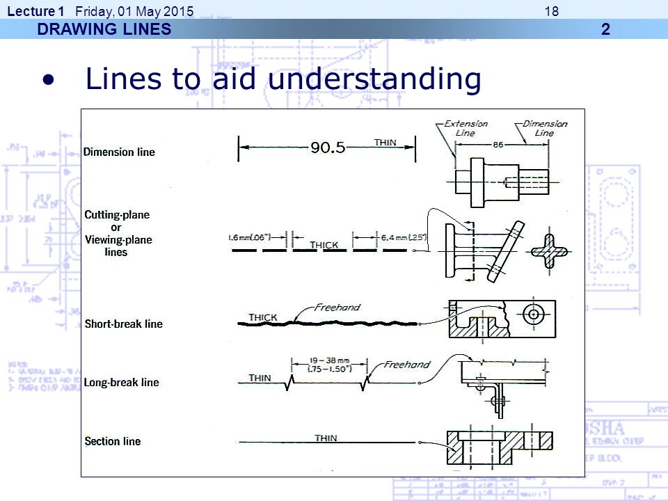 Lecture 1 Friday, 01 May 2015 18 Lines to aid understanding DRAWING LINES 2