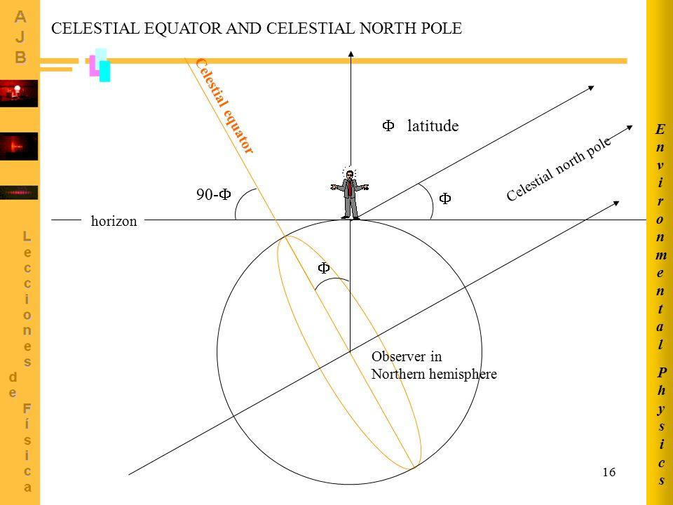 16   horizon Celestial north pole 90-  Celestial equator Observer in Northern hemisphere CELESTIAL EQUATOR AND CELESTIAL NORTH POLE  latitude PhysicsPhysics EnvironmentalEnvironmental