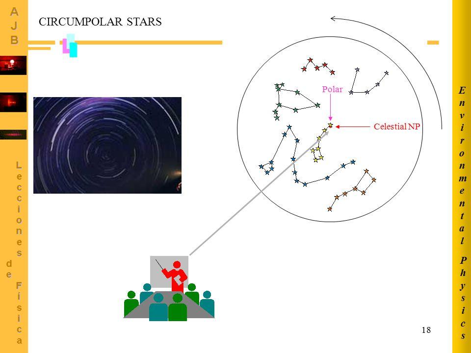 18 Celestial NP Polar CIRCUMPOLAR STARS PhysicsPhysics EnvironmentalEnvironmental