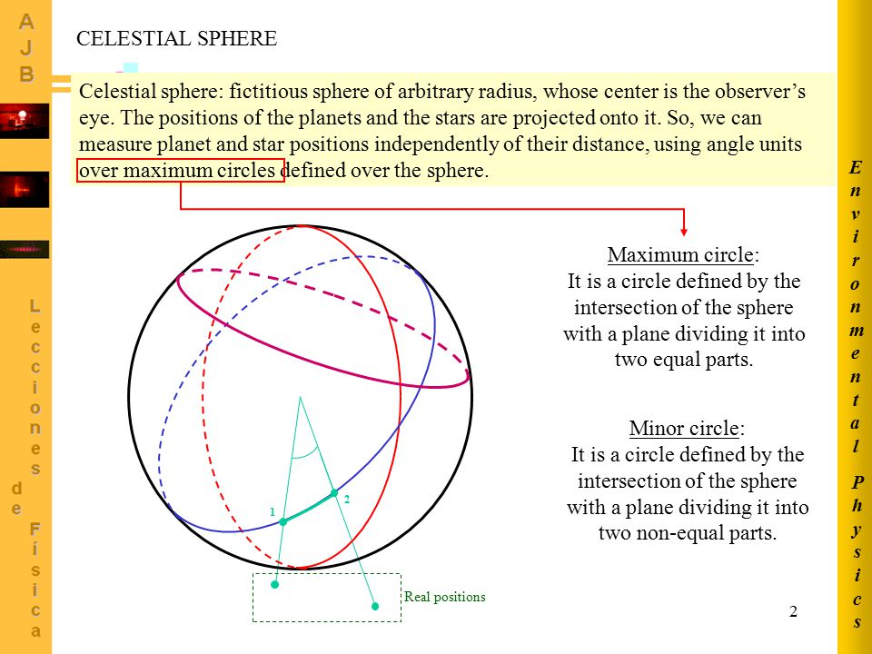 2 PhysicsPhysics EnvironmentalEnvironmental CELESTIAL SPHERE Celestial sphere: fictitious sphere of arbitrary radius, whose center is the observer's e
