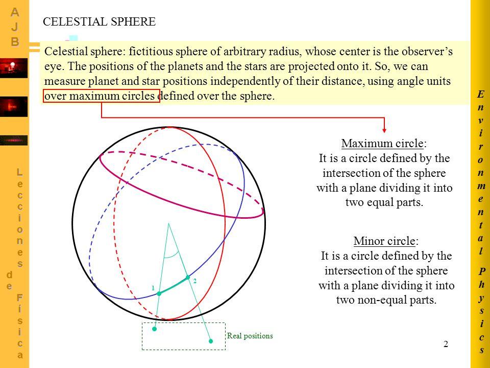 2 PhysicsPhysics EnvironmentalEnvironmental CELESTIAL SPHERE Celestial sphere: fictitious sphere of arbitrary radius, whose center is the observer's eye.