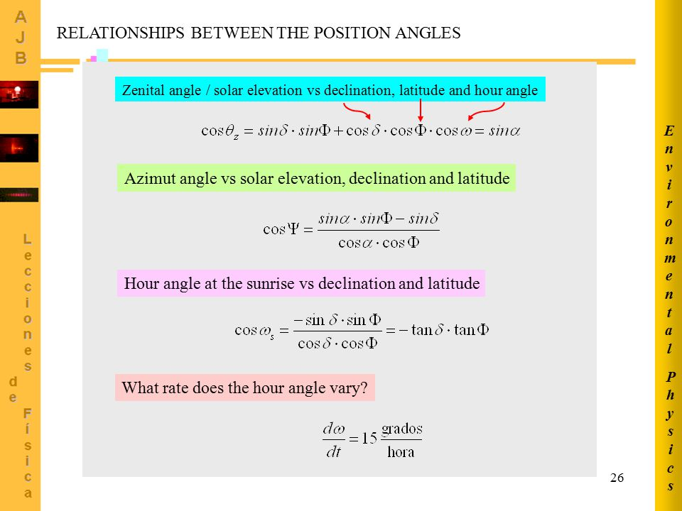 26 RELATIONSHIPS BETWEEN THE POSITION ANGLES Zenital angle / solar elevation vs declination, latitude and hour angle Azimut angle vs solar elevation, declination and latitude Hour angle at the sunrise vs declination and latitude What rate does the hour angle vary.