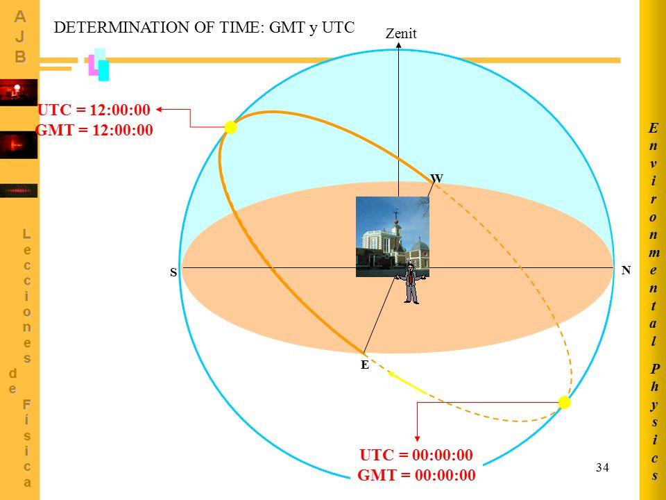 34 DETERMINATION OF TIME: GMT y UTC Zenit S N E W UTC = 00:00:00 GMT = 00:00:00 UTC = 12:00:00 GMT = 12:00:00 PhysicsPhysics EnvironmentalEnvironmental
