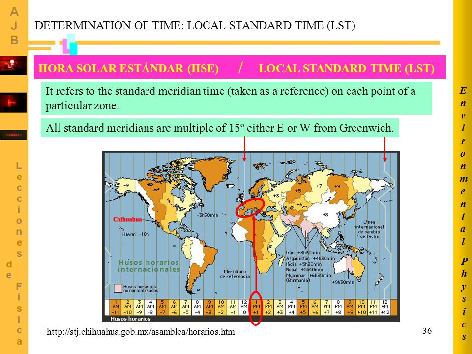 36 DETERMINATION OF TIME: LOCAL STANDARD TIME (LST) HORA SOLAR ESTÁNDAR (HSE) / LOCAL STANDARD TIME (LST) It refers to the standard meridian time (taken as a reference) on each point of a particular zone.