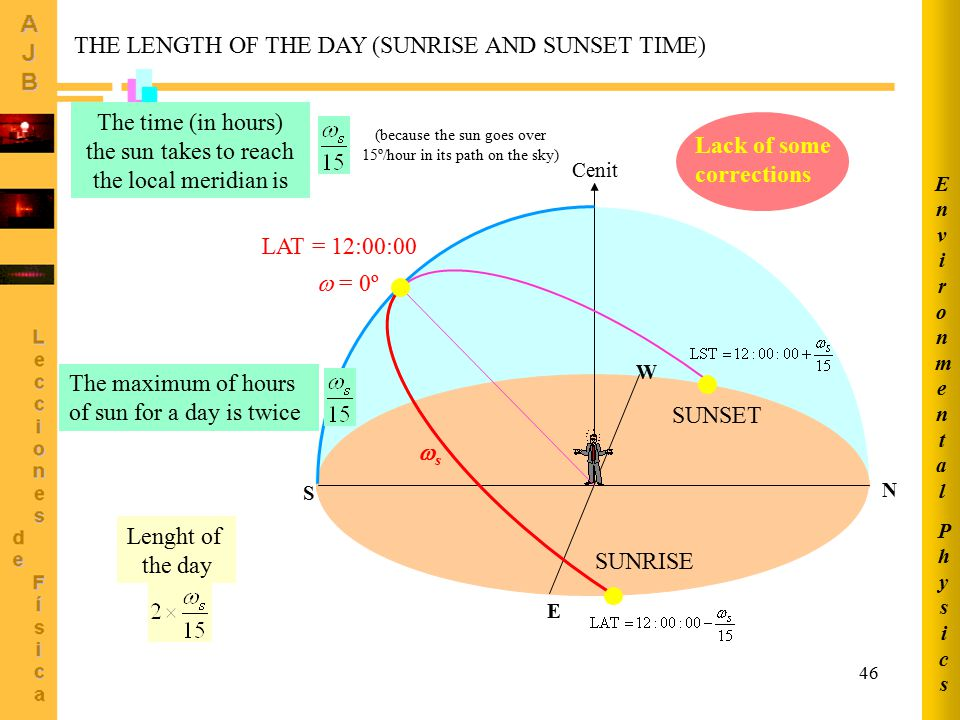 46 S N E W Cenit THE LENGTH OF THE DAY (SUNRISE AND SUNSET TIME) ss LAT = 12:00:00  = 0º The time (in hours) the sun takes to reach the local meridian is Lenght of the day Lack of some corrections SUNRISE SUNSET (because the sun goes over 15º/hour in its path on the sky) The maximum of hours of sun for a day is twice PhysicsPhysics EnvironmentalEnvironmental
