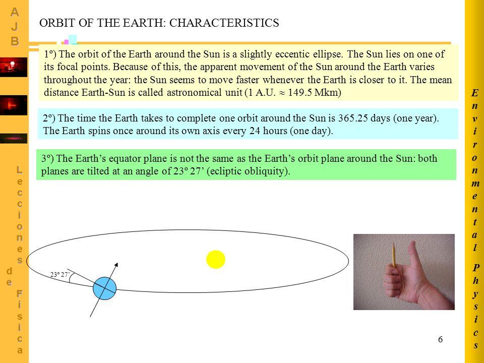 6 ORBIT OF THE EARTH: CHARACTERISTICS 1º) The orbit of the Earth around the Sun is a slightly eccentic ellipse.