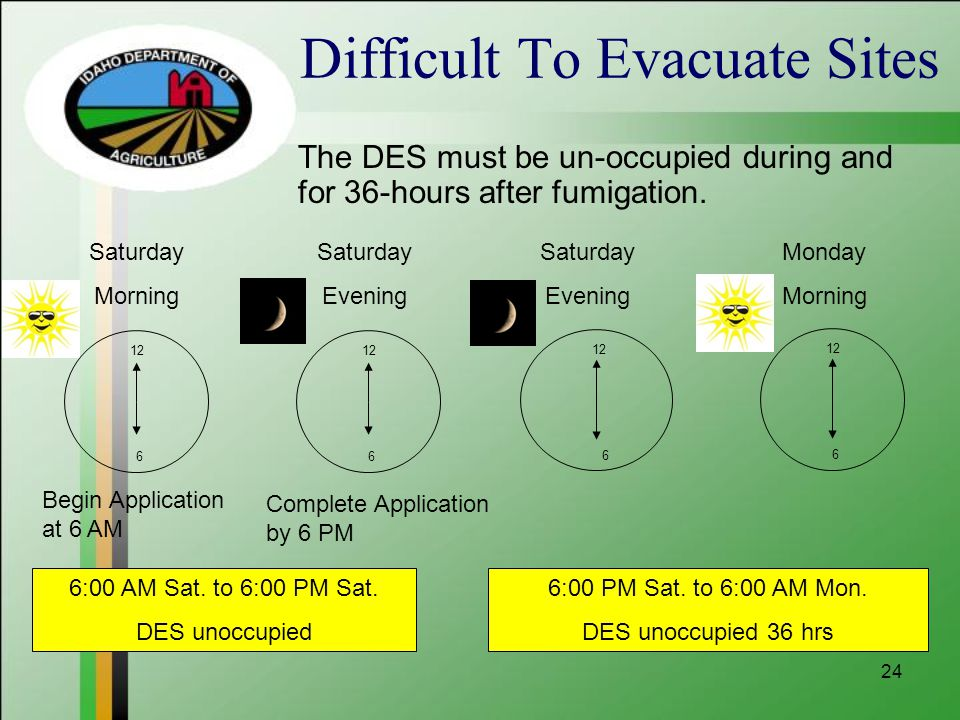 24 Difficult To Evacuate Sites The DES must be un-occupied during and for 36-hours after fumigation. Begin Application at 6 AM Saturday Morning 12 6 C