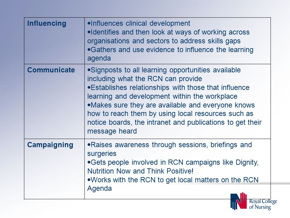 Influencing  Influences clinical development  Identifies and then look at ways of working across organisations and sectors to address skills gaps  Gathers and use evidence to influence the learning agenda Communicate  Signposts to all learning opportunities available including what the RCN can provide  Establishes relationships with those that influence learning and development within the workplace  Makes sure they are available and everyone knows how to reach them by using local resources such as notice boards, the intranet and publications to get their message heard Campaigning  Raises awareness through sessions, briefings and surgeries  Gets people involved in RCN campaigns like Dignity, Nutrition Now and Think Positive.