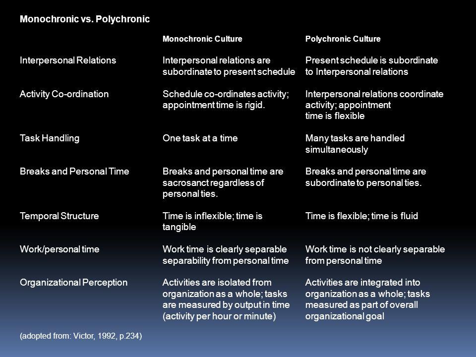 Monochronic vs. Polychronic Monochronic Culture Polychronic Culture Interpersonal Relations Interpersonal relations arePresent schedule is subordinate