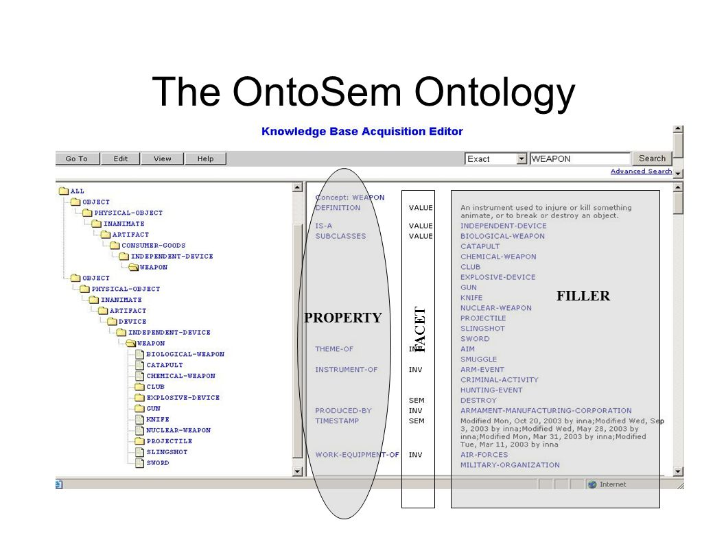 The OntoSem Ontology PROPERTY FILLER FACET