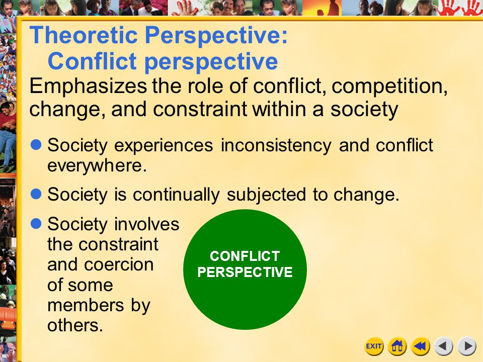 21 Chapter 13b Theoretic Perspective: Conflict perspective Emphasizes the role of conflict, competition, change, and constraint within a society Socie
