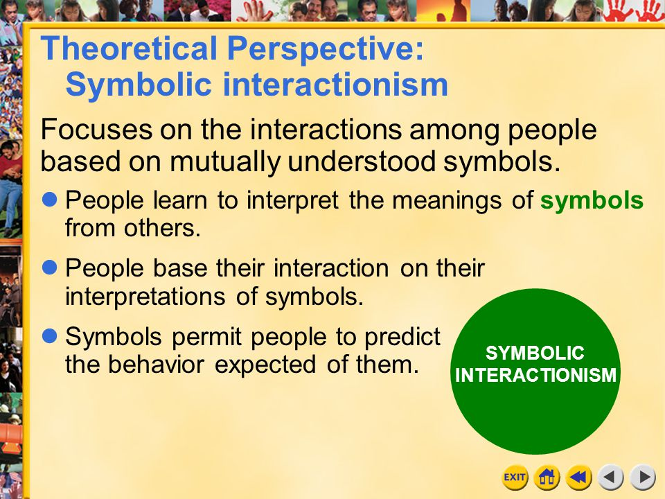 22 Chapter 13c Theoretical Perspective: Symbolic interactionism Focuses on the interactions among people based on mutually understood symbols. People
