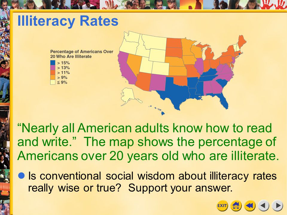 """5 Chapter 4d Illiteracy Rates """"Nearly all American adults know how to read and write."""" The map shows the percentage of Americans over 20 years old who"""