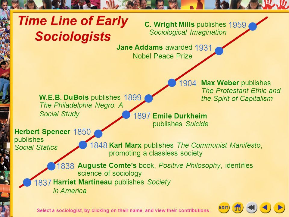 9 Chapter 11 1837 Harriet Martineau publishes Society in America 1848 Karl Marx publishes The Communist Manifesto, promoting a classless society 1897