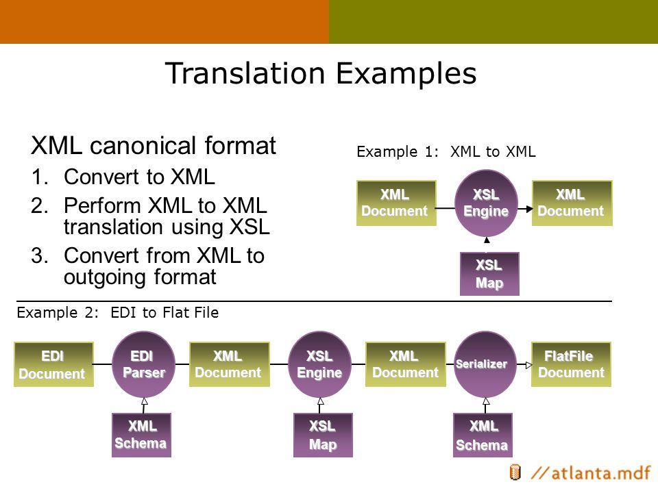 XSL Map EDI Document FlatFile Document EDI Parser XML Document XML Document XSL Engine Serializer XML Schema XML Schema Example 2: EDI to Flat File XS