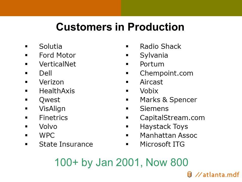 Customers in Production  Solutia  Ford Motor  VerticalNet  Dell  Verizon  HealthAxis  Qwest  VisAlign  Finetrics  Volvo  WPC  State Insura