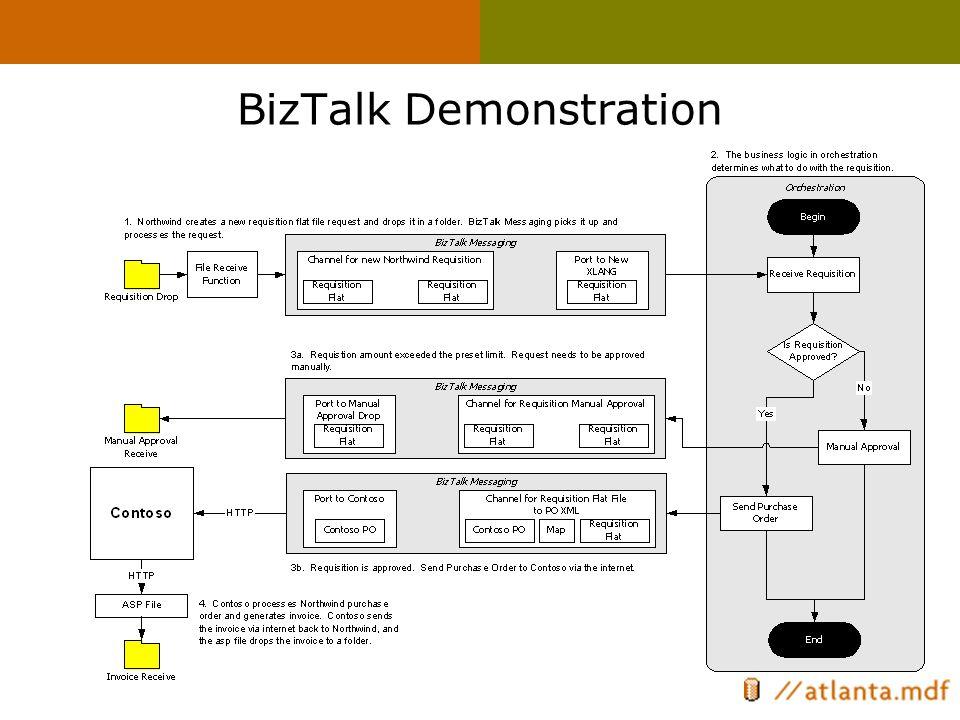 BizTalk Demonstration